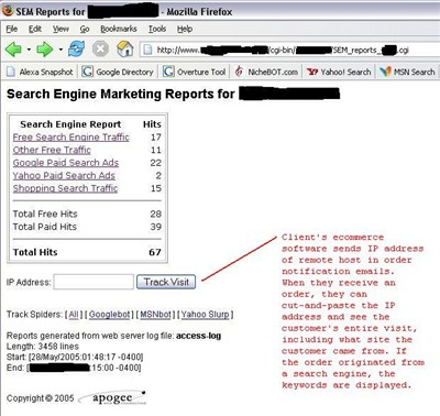 custom search marketing report #2