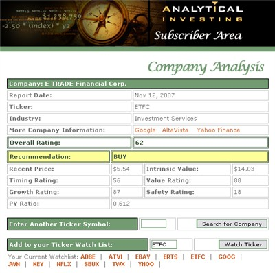 sample company query - etrade stock