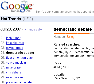 democratic debate search trends