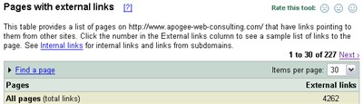 Google external links
