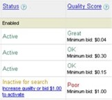 adwords min bids