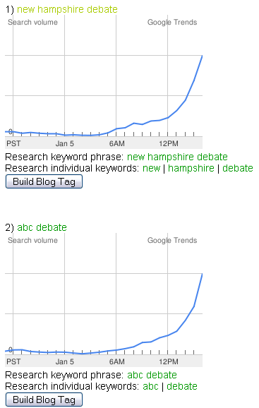 new hampshire debate search trends