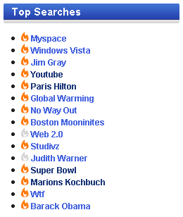 technorati top searches
