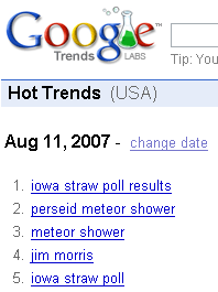 iowa straw poll search trends